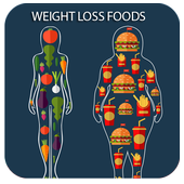 Weight Loss Foods 1.0