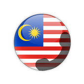 Important Number Malaysia