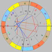 astrology and remedies pro cracked apk