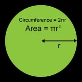 Circumference & Area of Circle