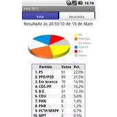 Voto 2011 1.1