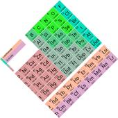 Periodic Table - Chemistry 1.0.7