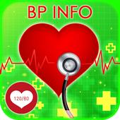 Blood Pressure Info 2.28
