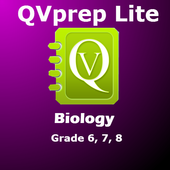 Science Grade 8 7 6 Biology 1
