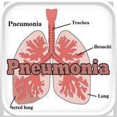Pneumonia Disease 0.0.1