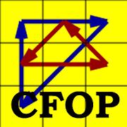 2Look CFOP Cube Solve Diagrams 1.0