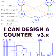 I can design a counter deluxe 3.3