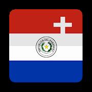 Beginner Guarani 1.1
