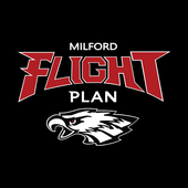 Milford Flight Plan 6.0.1