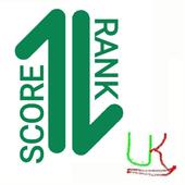Rank Estimate -Score to Rank predictor 40.1