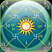 Astrology & Horoscope 1.10.0
