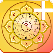 Name and numerology calculator picture 2