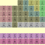 Periodic table 103 apk download android education apps periodic table 103 icon urtaz Images