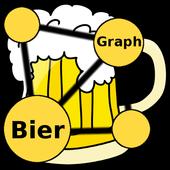 Beer Graph 0.5.3