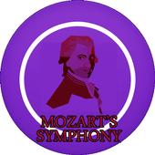The Best Mozart Symphony 1.0
