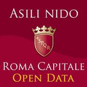 Asili nido a Roma (Open Data) 1.7