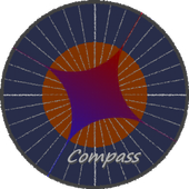 Compass(with GPS)
