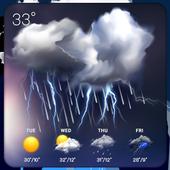 monthly weather&precipitation 10.0.4.2043