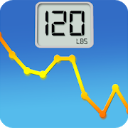Monitor Your Weight 4.9.9.9