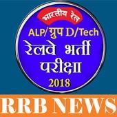Railway Group D/ALP Admit Card 2018, RRB Exam Date 8.2