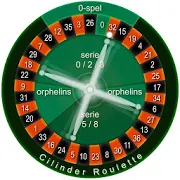 Craps rules wizard of odds