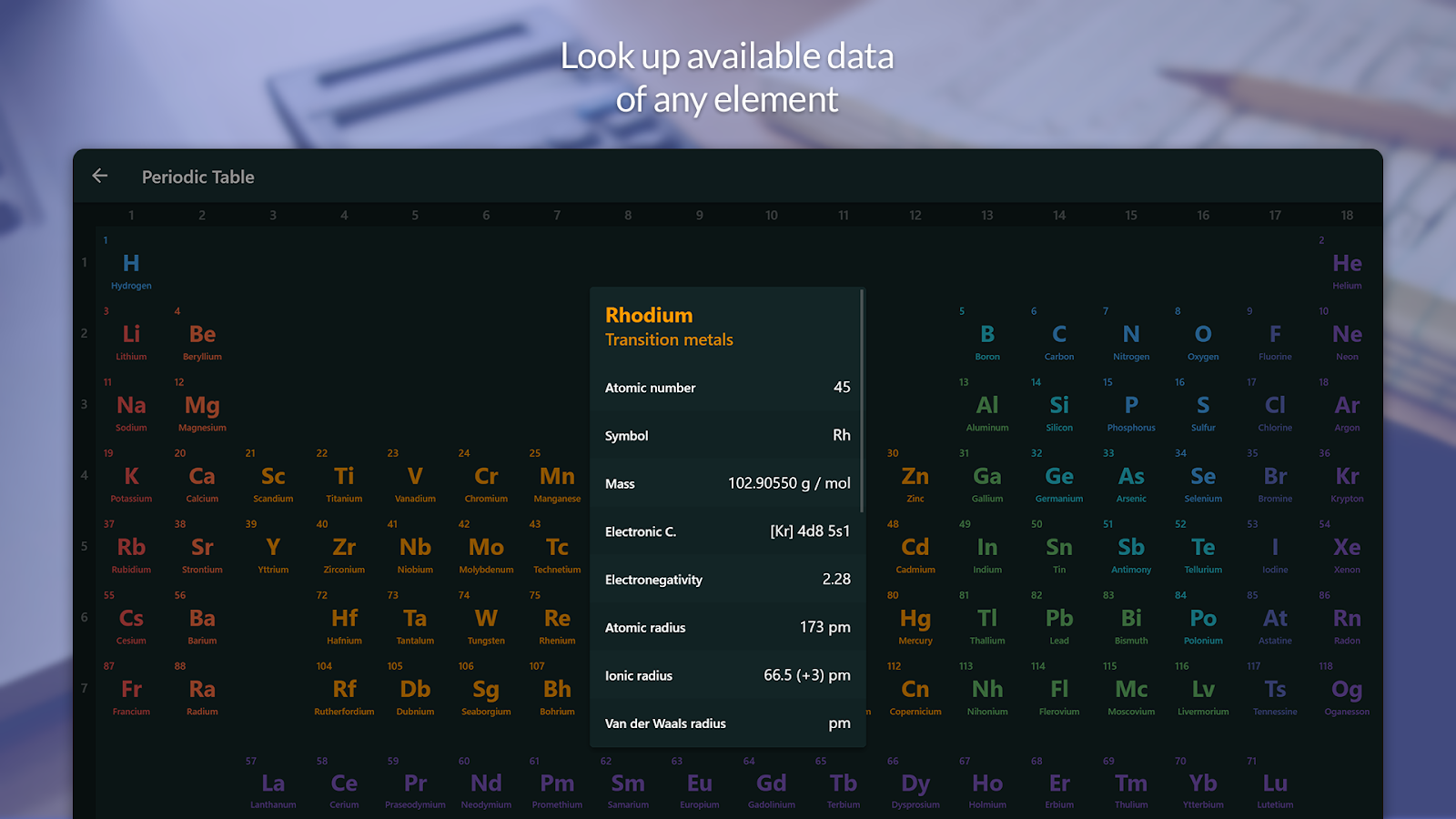 Atom periodic table tests apk download android education apps atom periodic table tests screenshot 8 urtaz Image collections