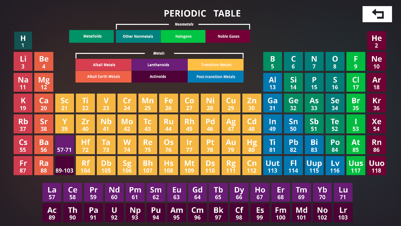 Periodic table game 104 apk download android educational games periodic table game 104 screenshot 17 urtaz Image collections