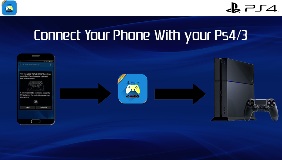 Pro Ps4 Remote Play - Emulator 3 1 APK Download - Android