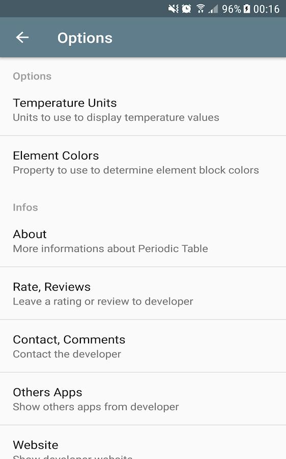 Periodic table of elements pro 20 apk download android education apps periodic table of elements pro 20 screenshot 16 urtaz Choice Image