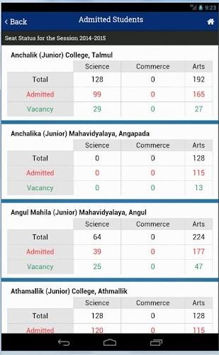 DHE Odisha 1.4 screenshot 15