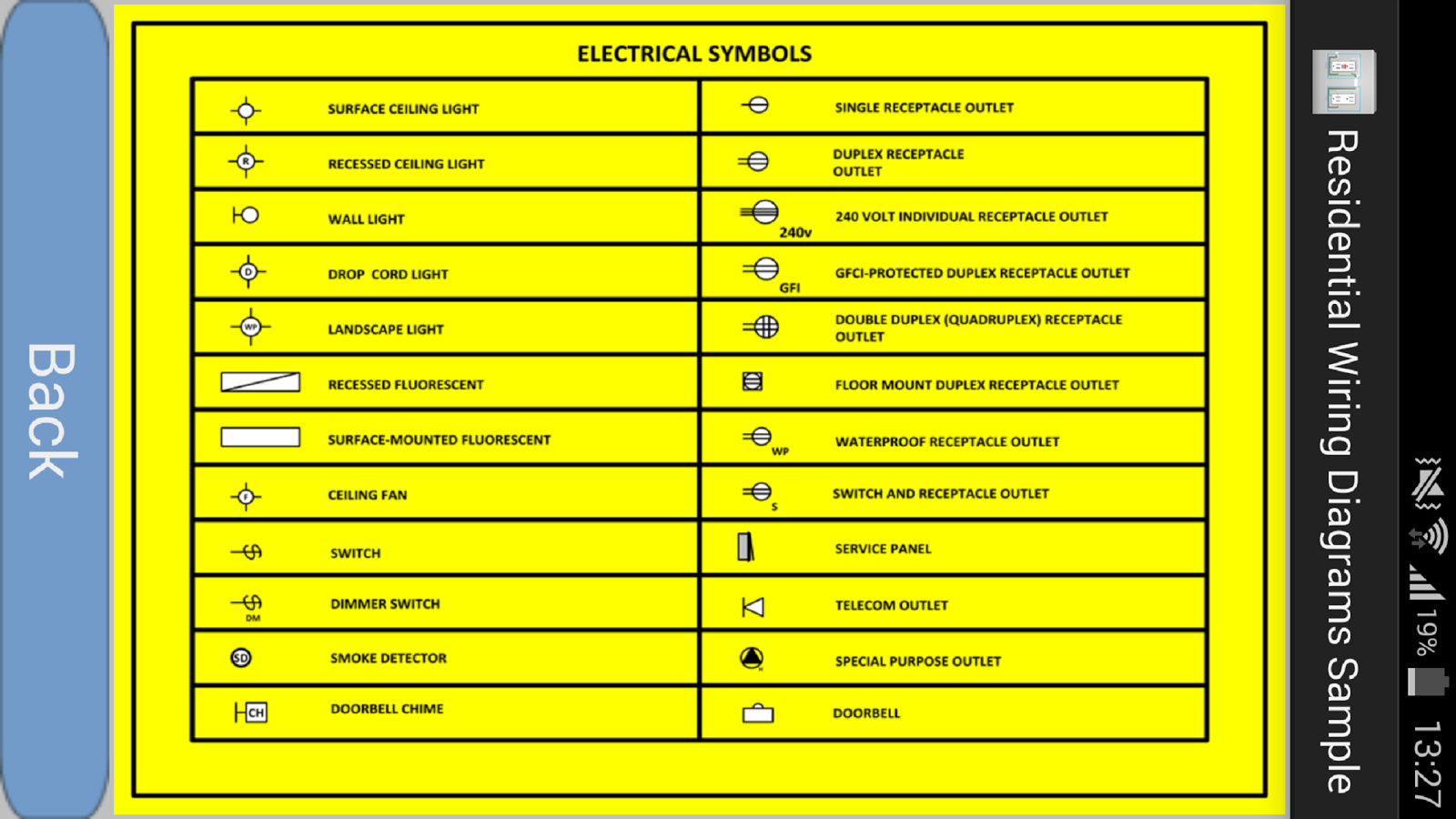 Residential Electrical Wiring 103 Apk Download Android Education Diagrams Basic Energy Spreadsheet Screenshot 8