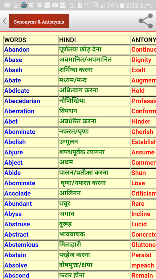 Summary -> Antonyms Of Hindi And English Words Find Antonyms And
