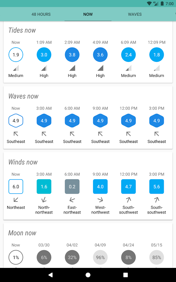 Tide Tables Brazil Apk Download Android Weather Apps