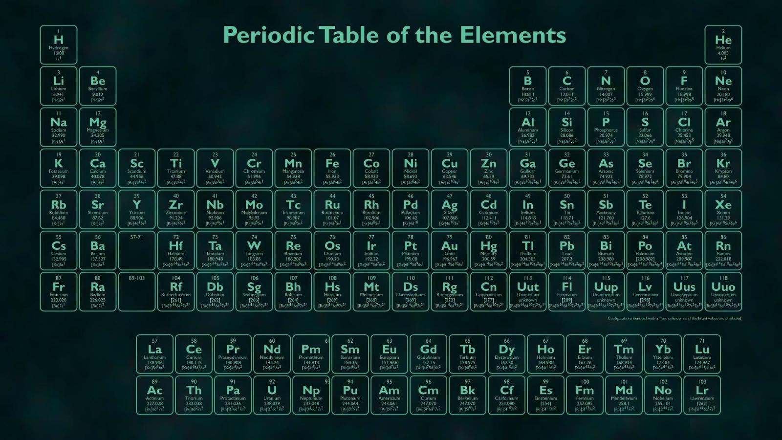 The periodic table wallpaper 10 apk download android wallpaper 10 screenshot 4 the periodic table wallpaper 10 screenshot 5 urtaz Images