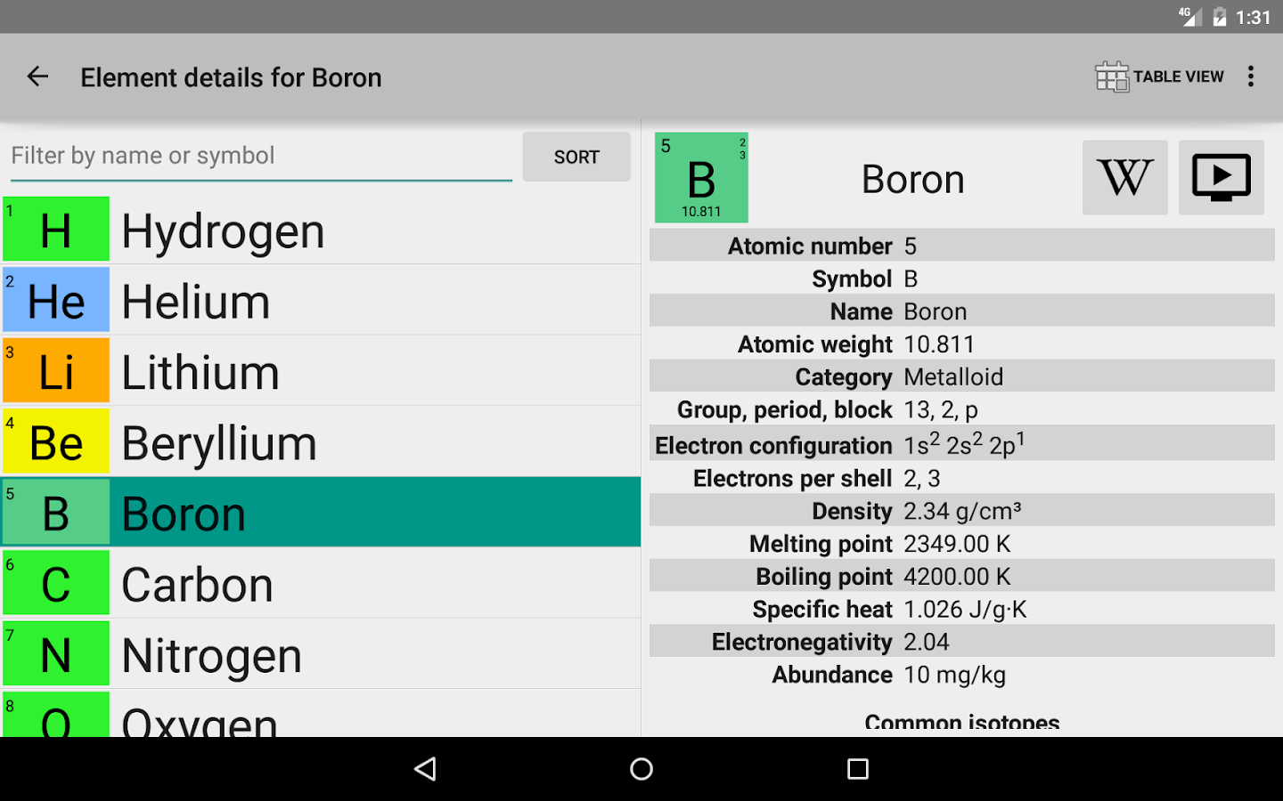 Elementary periodic table image collections periodic table of elementary periodic table 086 apk download android books urtaz Image collections