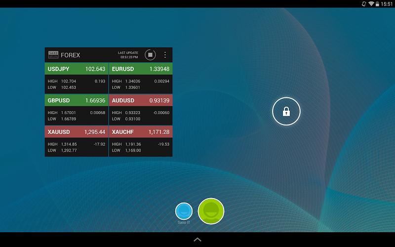 R forex data download