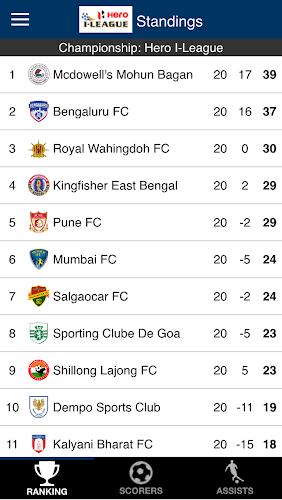 indian football league 15 apk télécharger