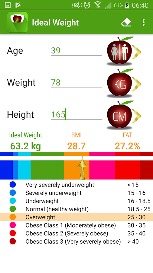 Ideal Weight And Bmi Calculator 176 Apk Download Android Health