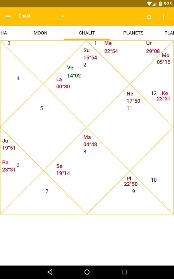 Astrosage Kundli Astrology 116 Apk Download Android