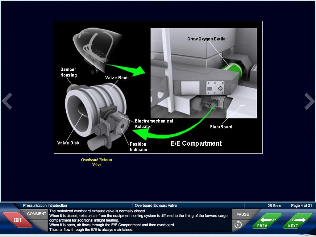 CPAT test Preparation - testpreppractice.net
