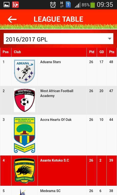 Kotoko Portal 3 07 APK Download - Android Sports Games