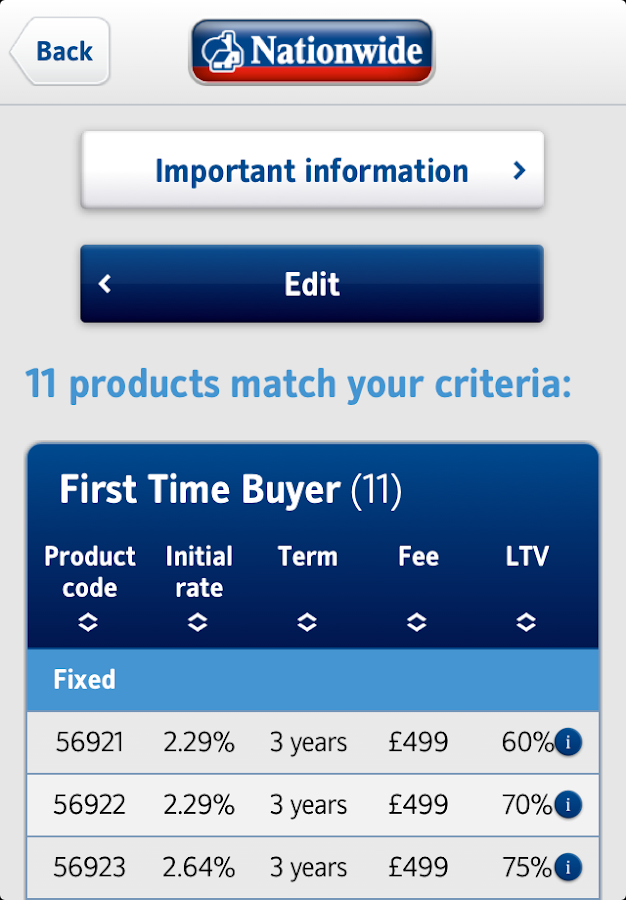 Mortgage Calculator Uk Nationwide