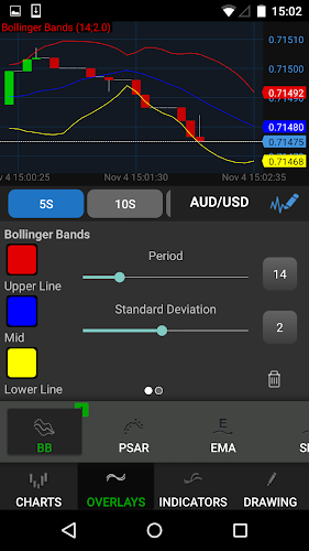 Fxtrade mobile android