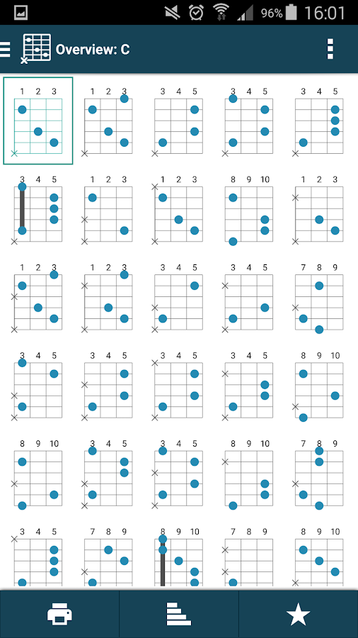 Party In The Usa Guitar Chords - Party City Hours