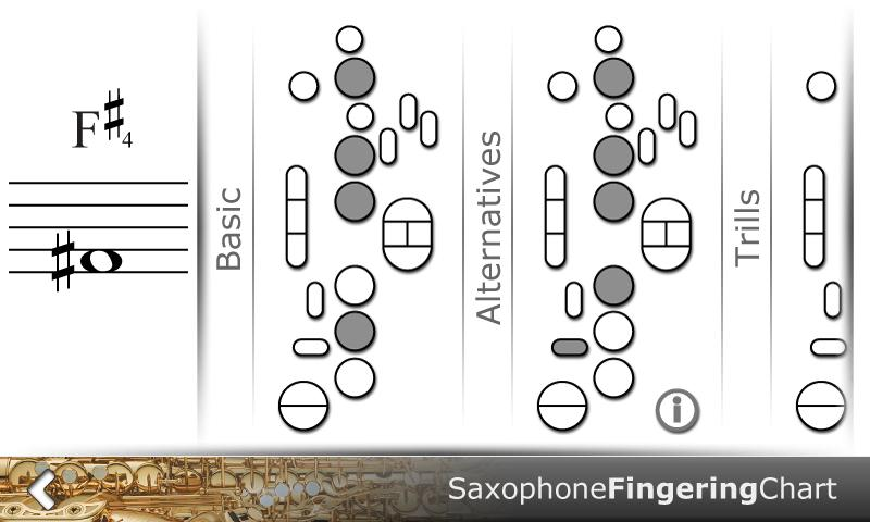 Saxophone Fingering Chart Apk Download  Android Music  Audio Apps