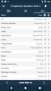 Partituras para Serie A - Brasil 1.0.0-brazil screenshot 1