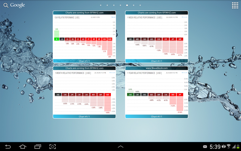 Forex rates widget android