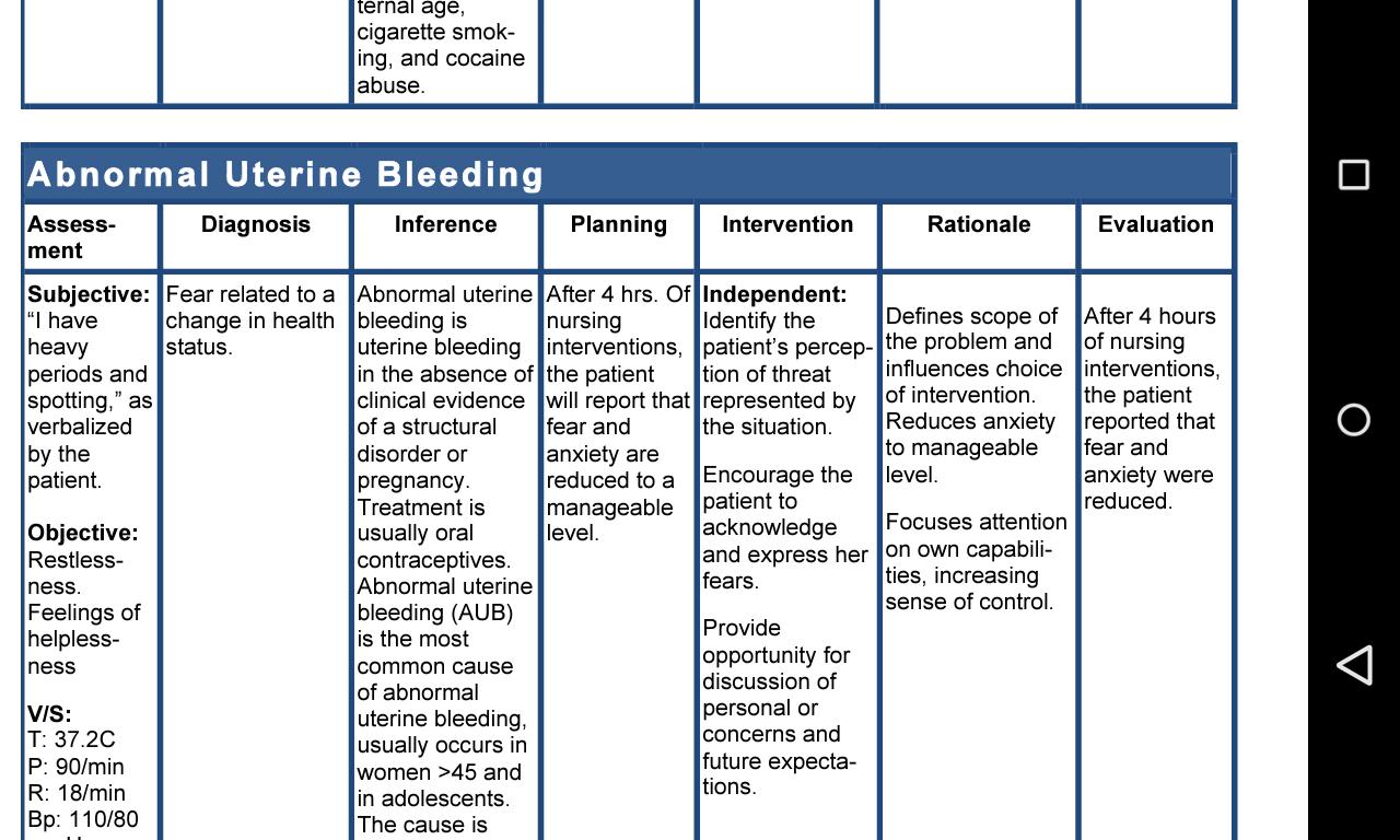 Copd Nursing Diagnosis List - COPD Blog f