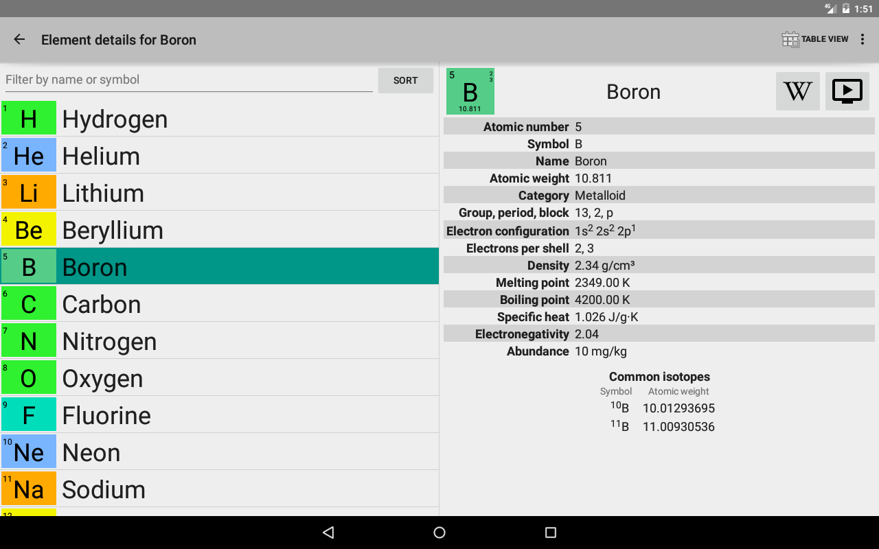 Elementary periodic table 086 apk download android books elementary periodic table 086 screenshot 8 urtaz Images