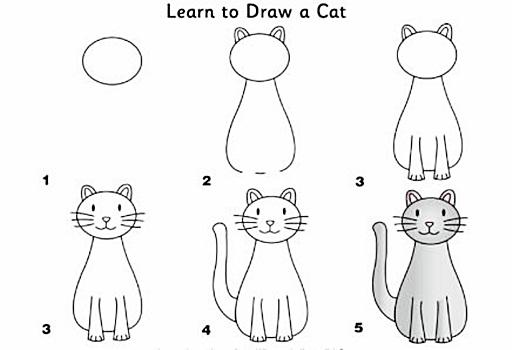 Easy Drawing Tutorials 1 0 Apk Download Android Lifestyle Apps